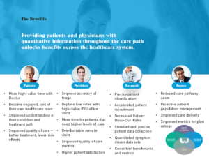 weShare(r) URO benefits all participants in the health care system